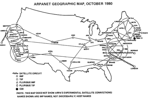 This was the early Internet as it was in the 80's, as developed by DARPA.