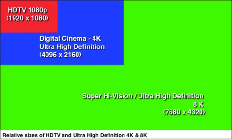 HD-Video-sizes