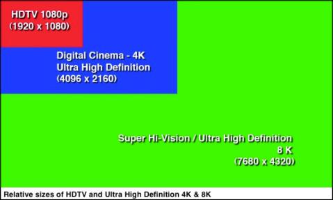 HD-Video-sizes