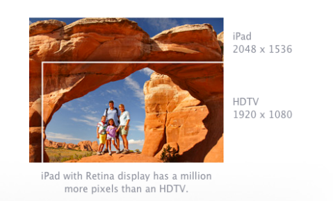 Suddenly Apple's decision to focus on the resolution of the displays on its devices when contrasted to HD TV makes a little more sense -- will iTunes offer up shows in Ultra HD?